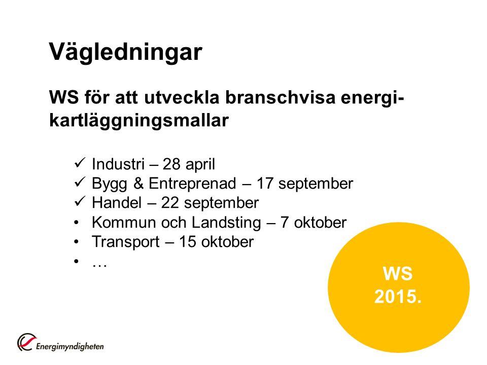 Vägledningar WS för att utveckla branschvisa energi-kartläggningsmallar. Industri – 28 april. Bygg & Entreprenad – 17 september.