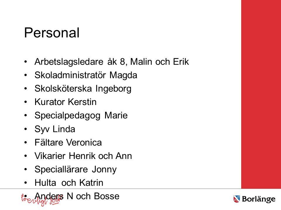 Personal Arbetslagsledare åk 8, Malin och Erik Skoladministratör Magda