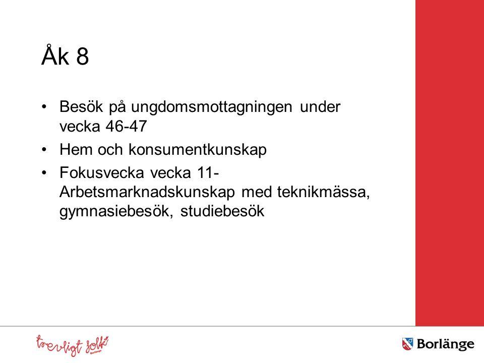 Åk 8 Besök på ungdomsmottagningen under vecka 46-47