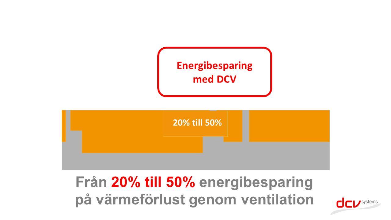 Från 20% till 50% energibesparing på värmeförlust genom ventilation