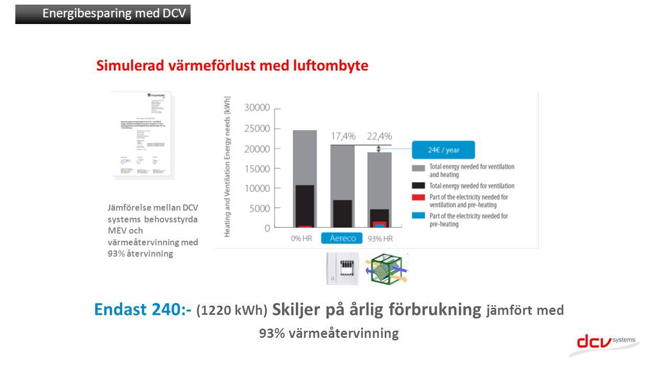 Hallbo 141110 Energibesparing med DCV. Simulerad värmeförlust med luftombyte.
