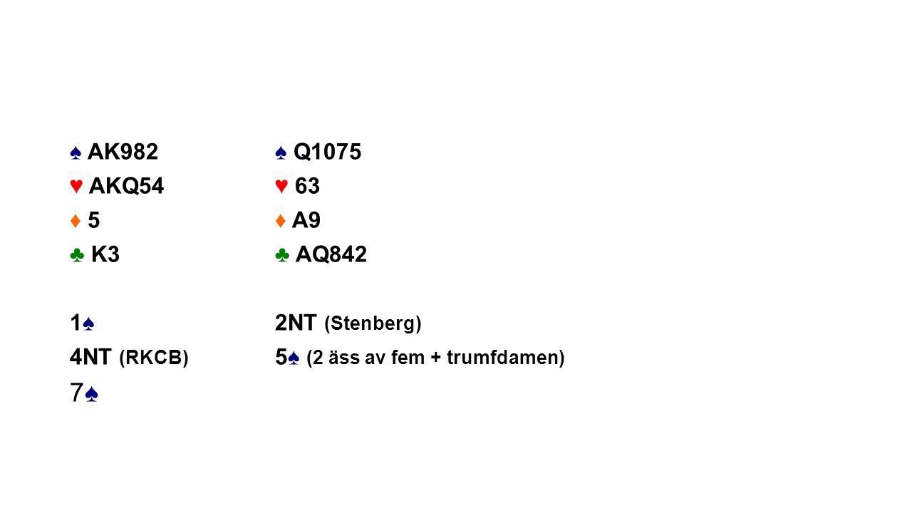 ♠ AK982 ♠ Q1075 ♥ AKQ54 ♥ 63. ♦ 5 ♦ A9. ♣ K3 ♣ AQ842. 1♠ 2NT (Stenberg) 4NT (RKCB) 5♠ (2 äss av fem + trumfdamen)