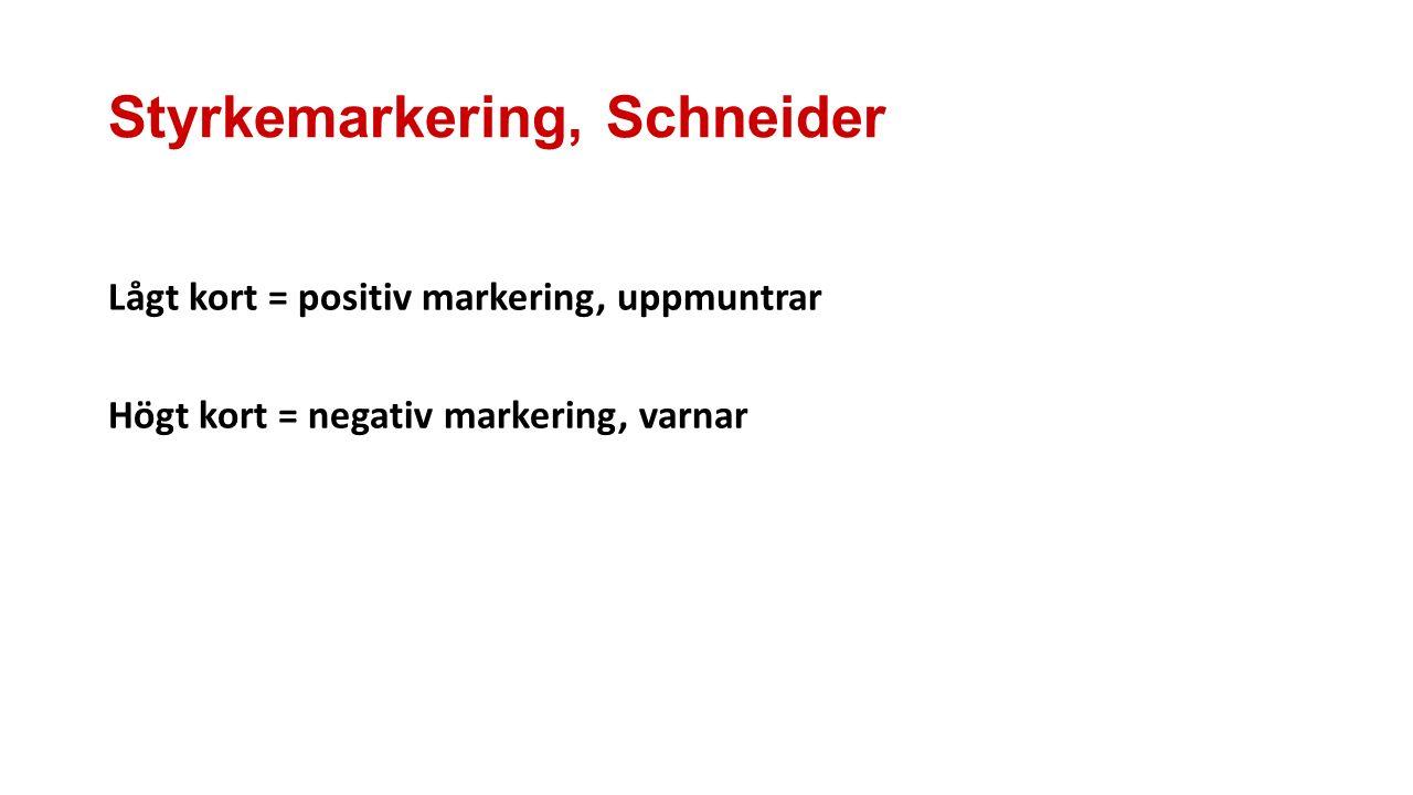 Styrkemarkering, Schneider