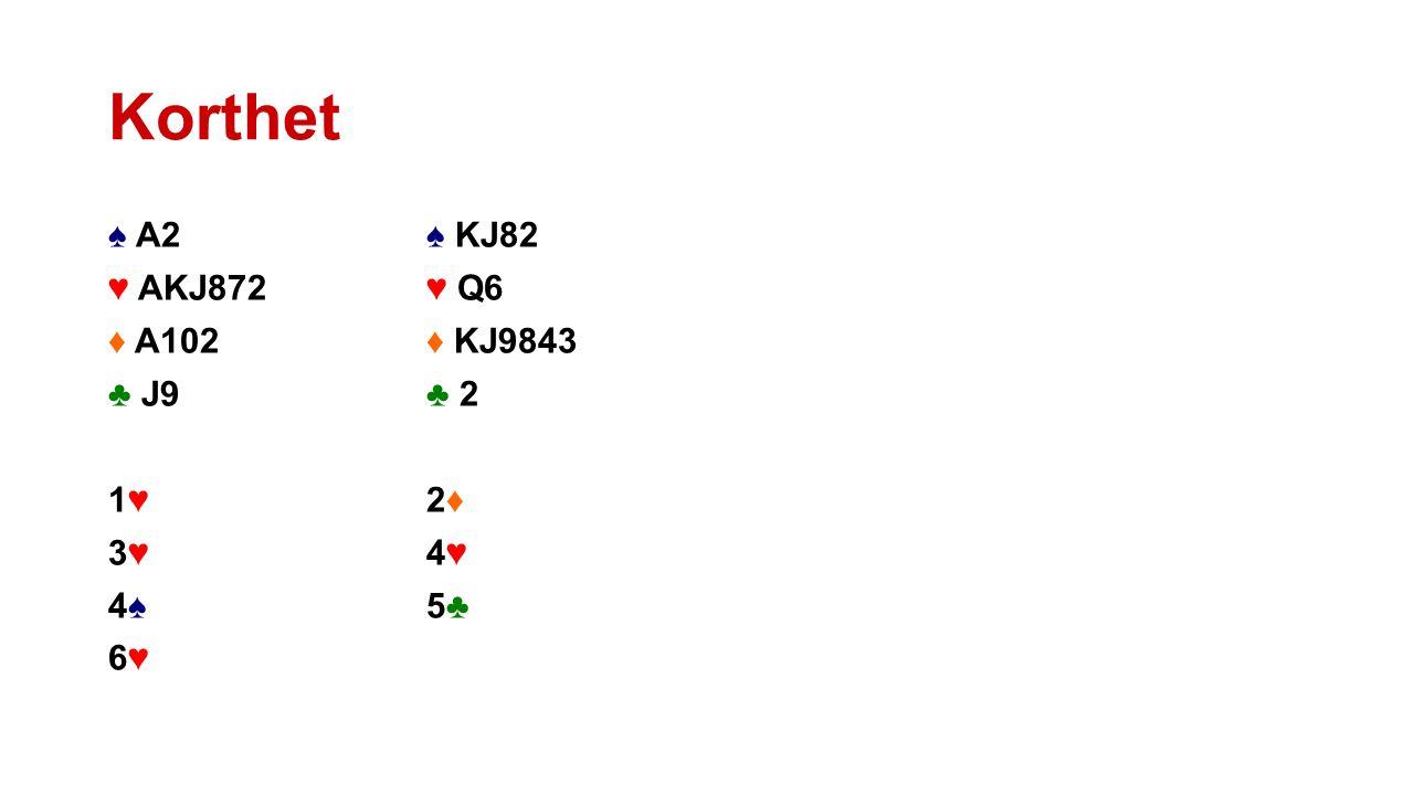 Korthet ♠ A2 ♠ KJ82 ♥ AKJ872 ♥ Q6 ♦ A102 ♦ KJ9843 ♣ J9 ♣ 2 1♥ 2♦ 3♥ 4♥