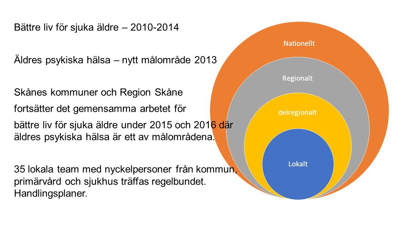 Bättre liv för sjuka äldre – 2010-2014