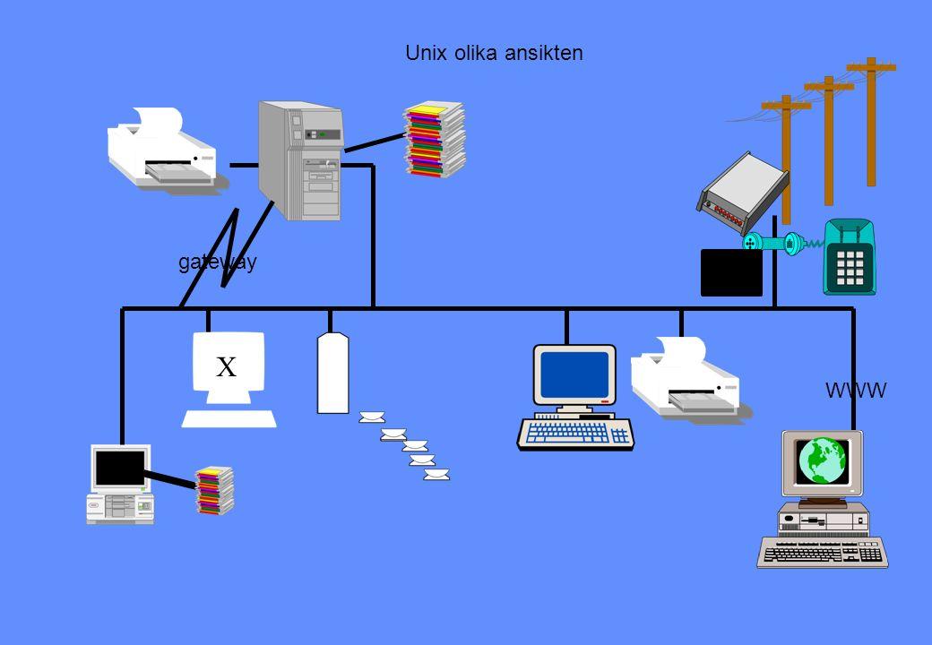 X Unix olika ansikten gateway WWW UNIX olika ansikten