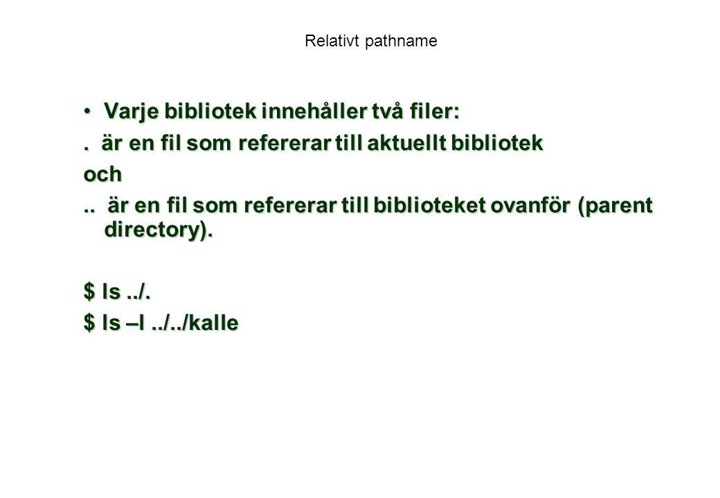 Varje bibliotek innehåller två filer: