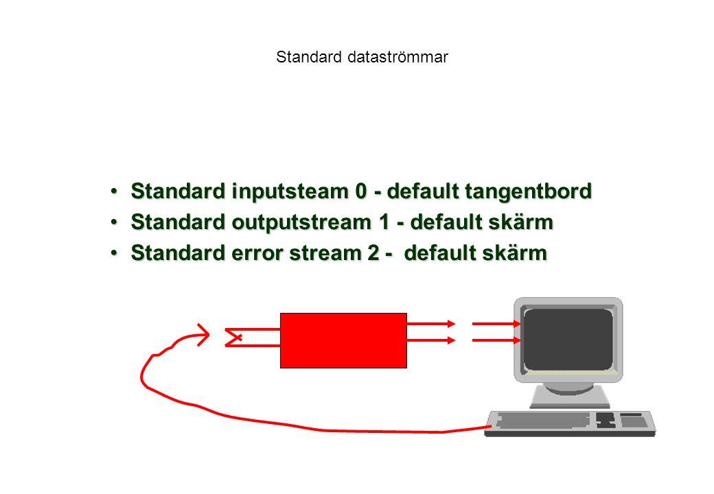 Standard dataströmmar