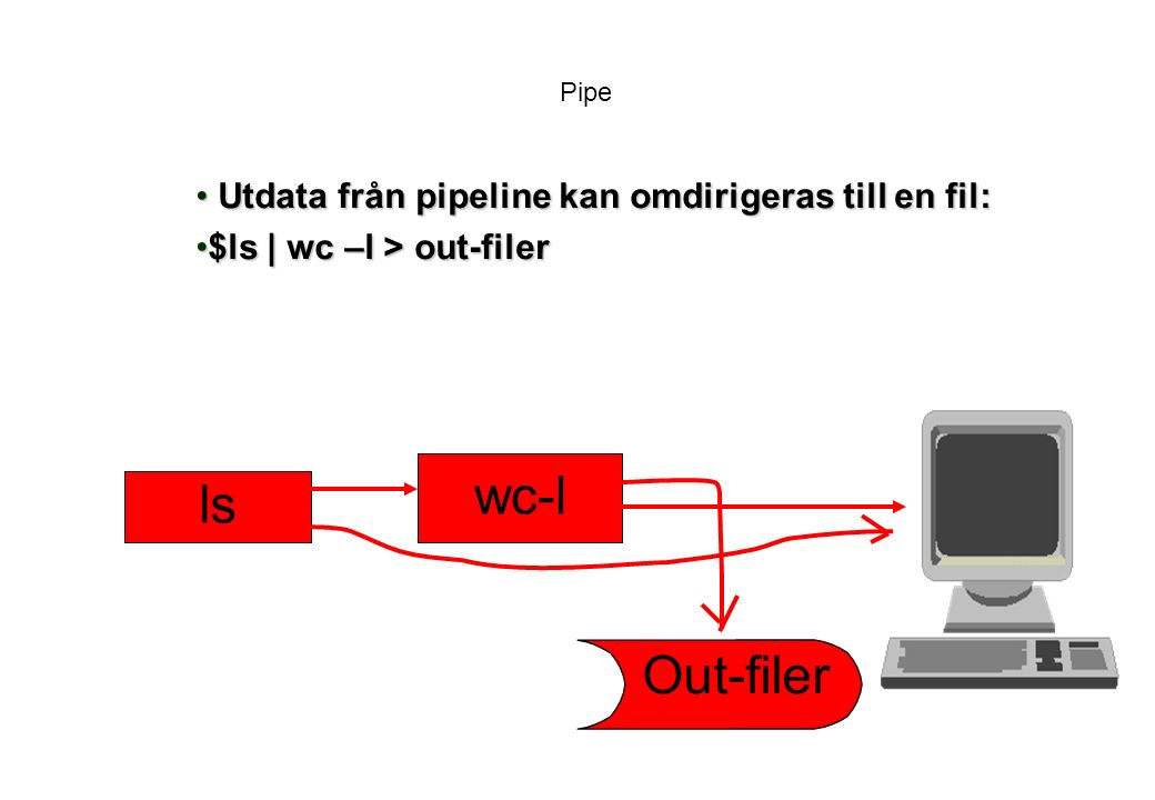 wc-l ls Out-filer Utdata från pipeline kan omdirigeras till en fil: