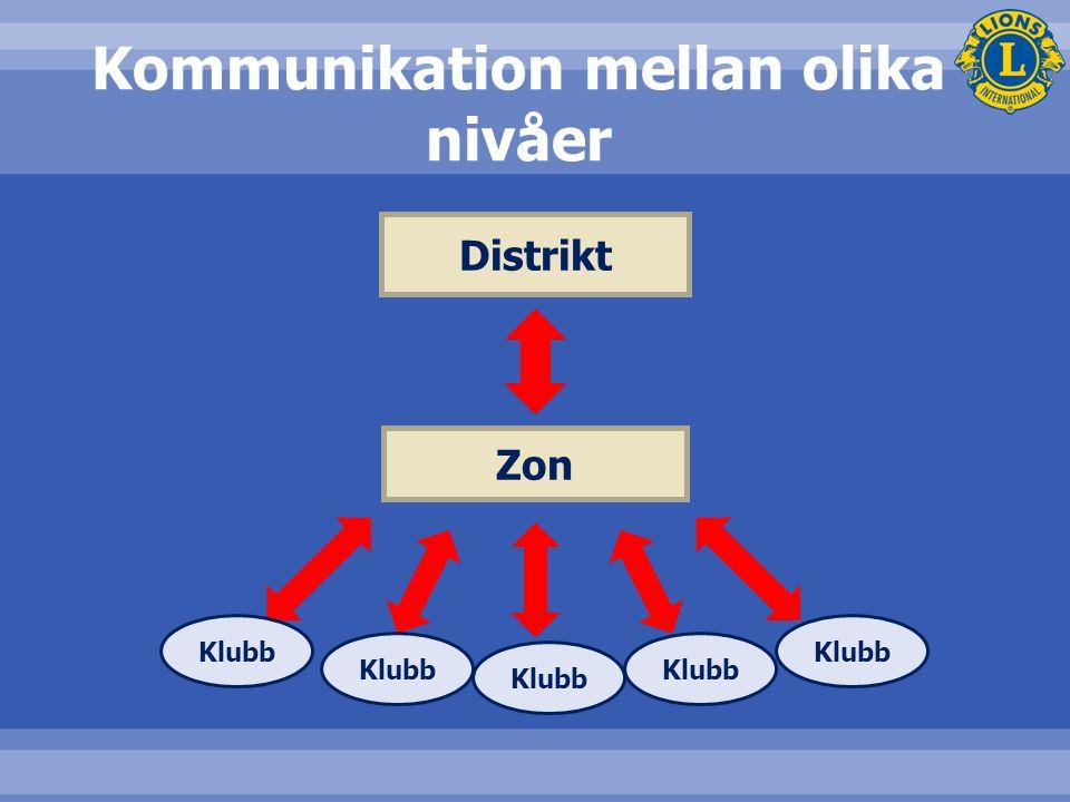 Sessionens syften Beskriva betydelsen av kommunikation mellan olika nivåer för klubb- och distriktsframgångar.