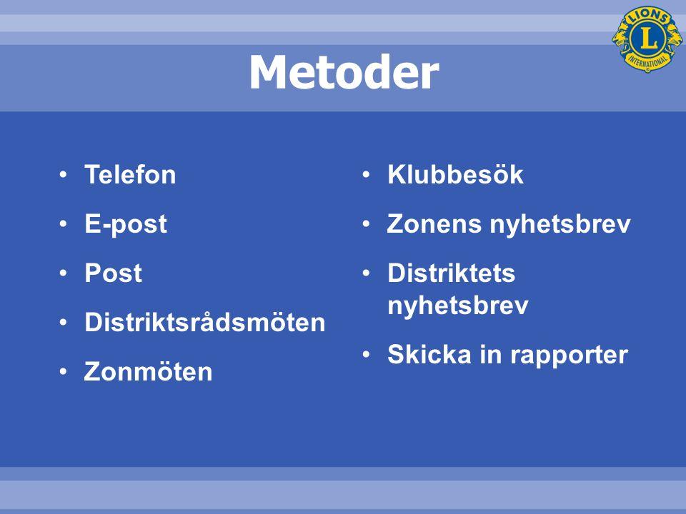 Utöver e-post: Använda teknik för att kommunicera