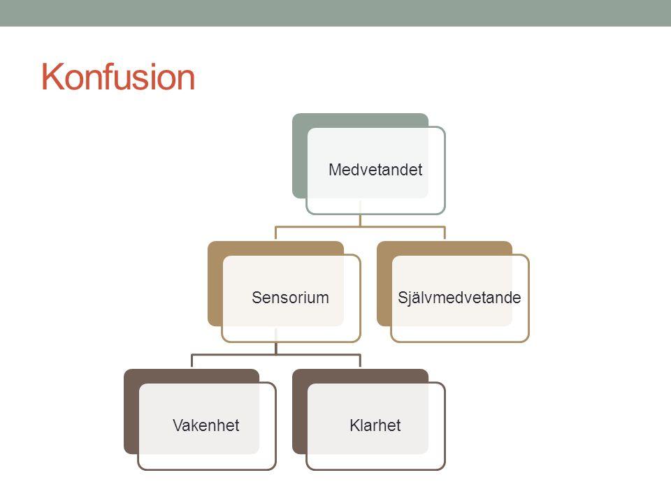 Konfusion Medvetandet Sensorium Vakenhet Klarhet Självmedvetande