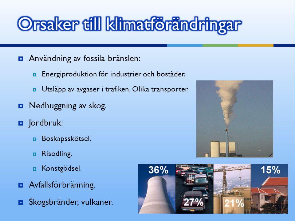 Orsaker till klimatförändringar