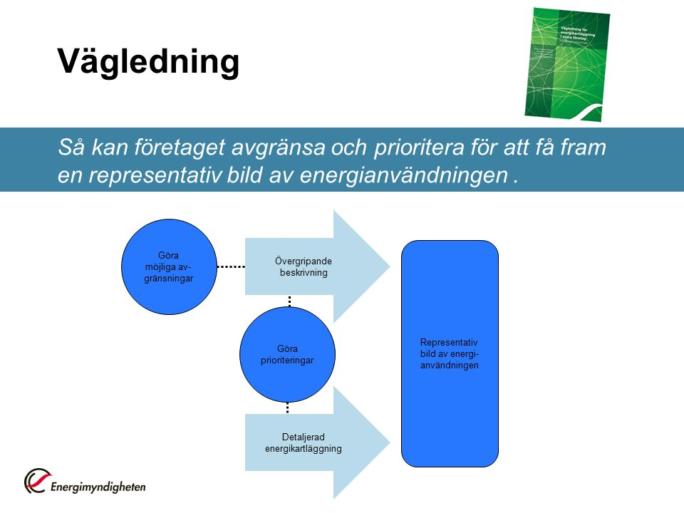 Vägledning Så kan företaget avgränsa och prioritera för att få fram en representativ bild av energianvändningen .