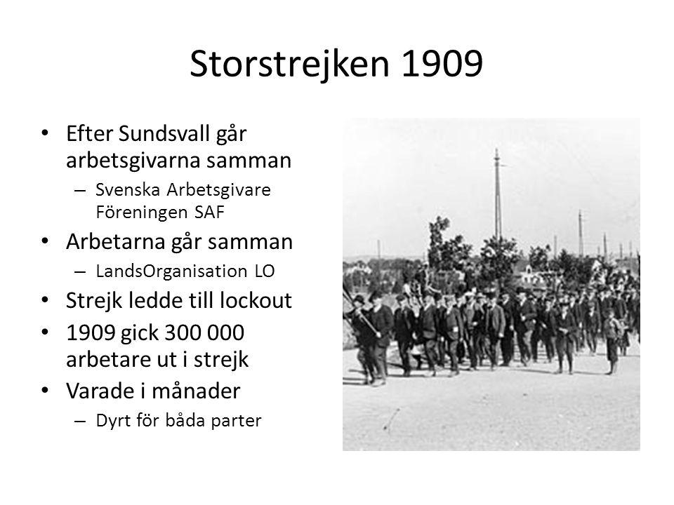 Storstrejken 1909 Efter Sundsvall går arbetsgivarna samman