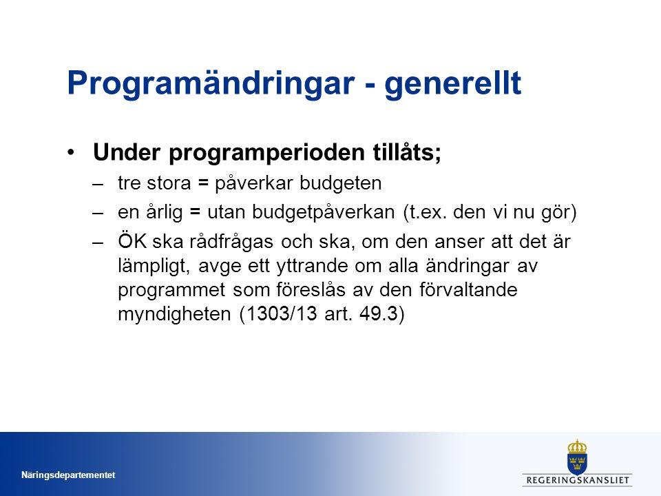 Programändringar - generellt