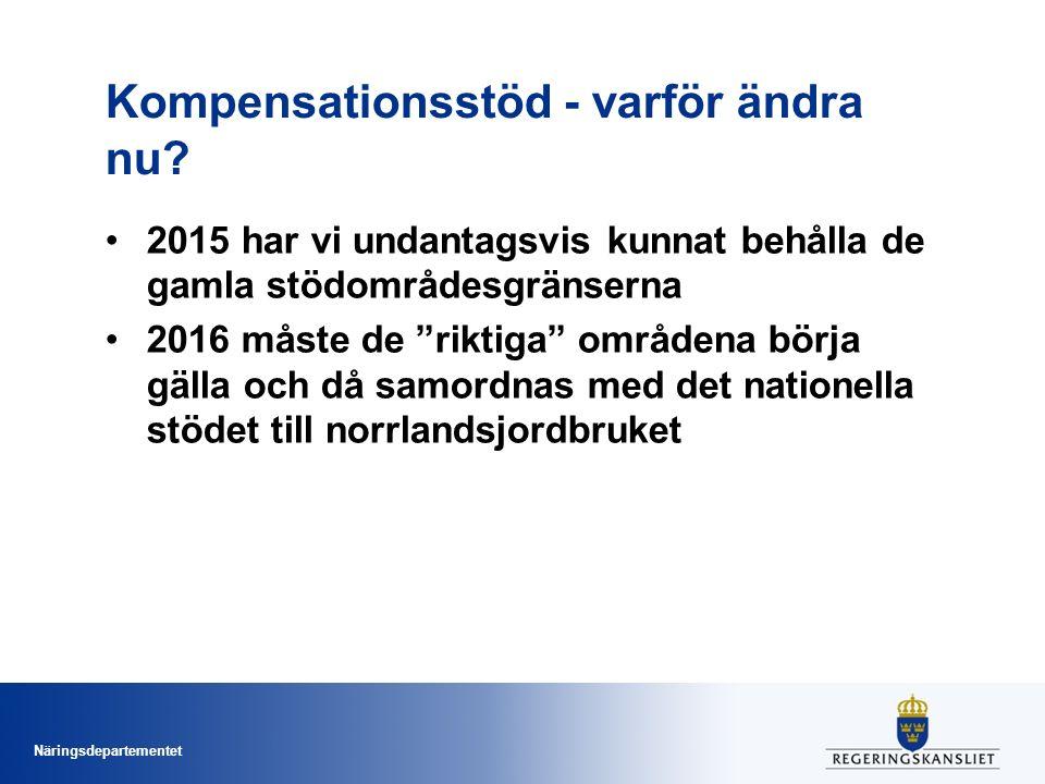 Kompensationsstöd - varför ändra nu