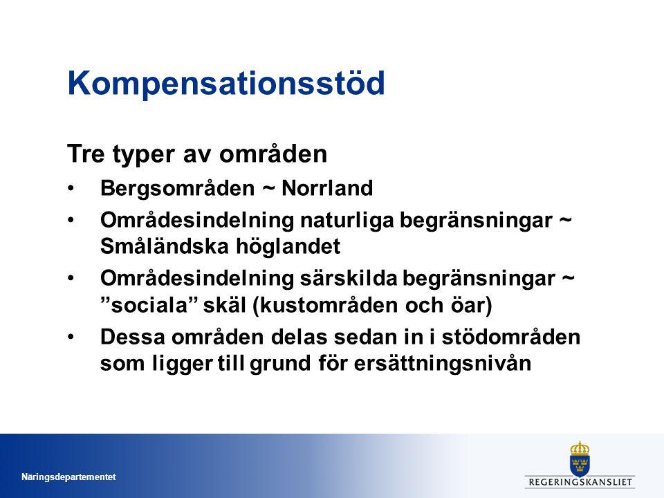 Kompensationsstöd Tre typer av områden Bergsområden ~ Norrland
