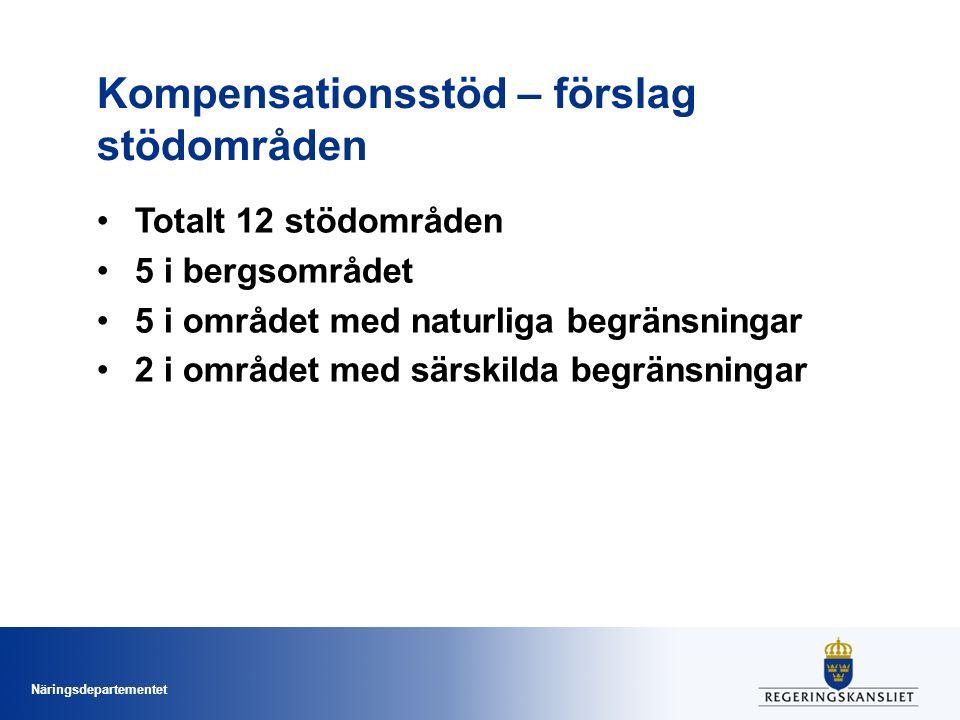 Kompensationsstöd – förslag stödområden