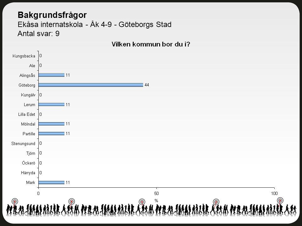 Bakgrundsfrågor Ekåsa internatskola - Åk 4-9 - Göteborgs Stad