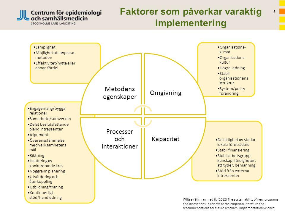 Faktorer som påverkar varaktig implementering