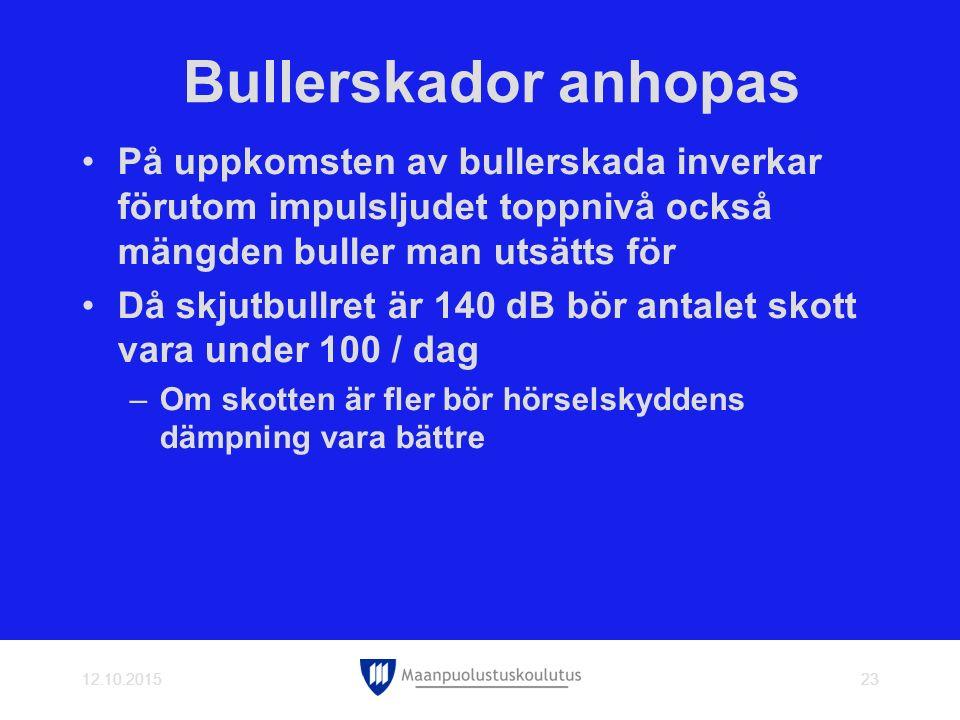 Bullerskador anhopas På uppkomsten av bullerskada inverkar förutom impulsljudet toppnivå också mängden buller man utsätts för.