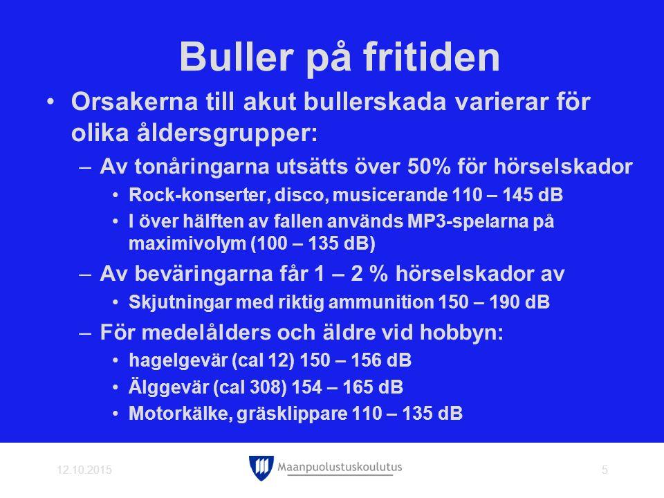 Buller på fritiden Orsakerna till akut bullerskada varierar för olika åldersgrupper: Av tonåringarna utsätts över 50% för hörselskador.