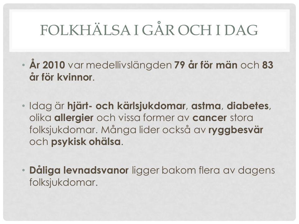 Folkhälsa i går och i dag
