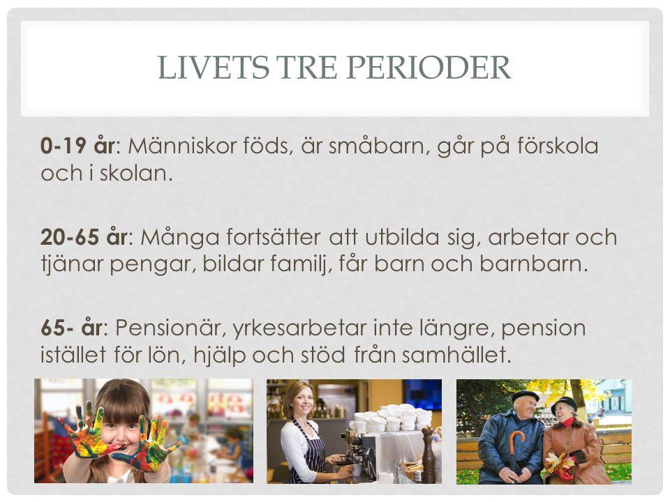 Livets tre perioder 0-19 år: Människor föds, är småbarn, går på förskola och i skolan.