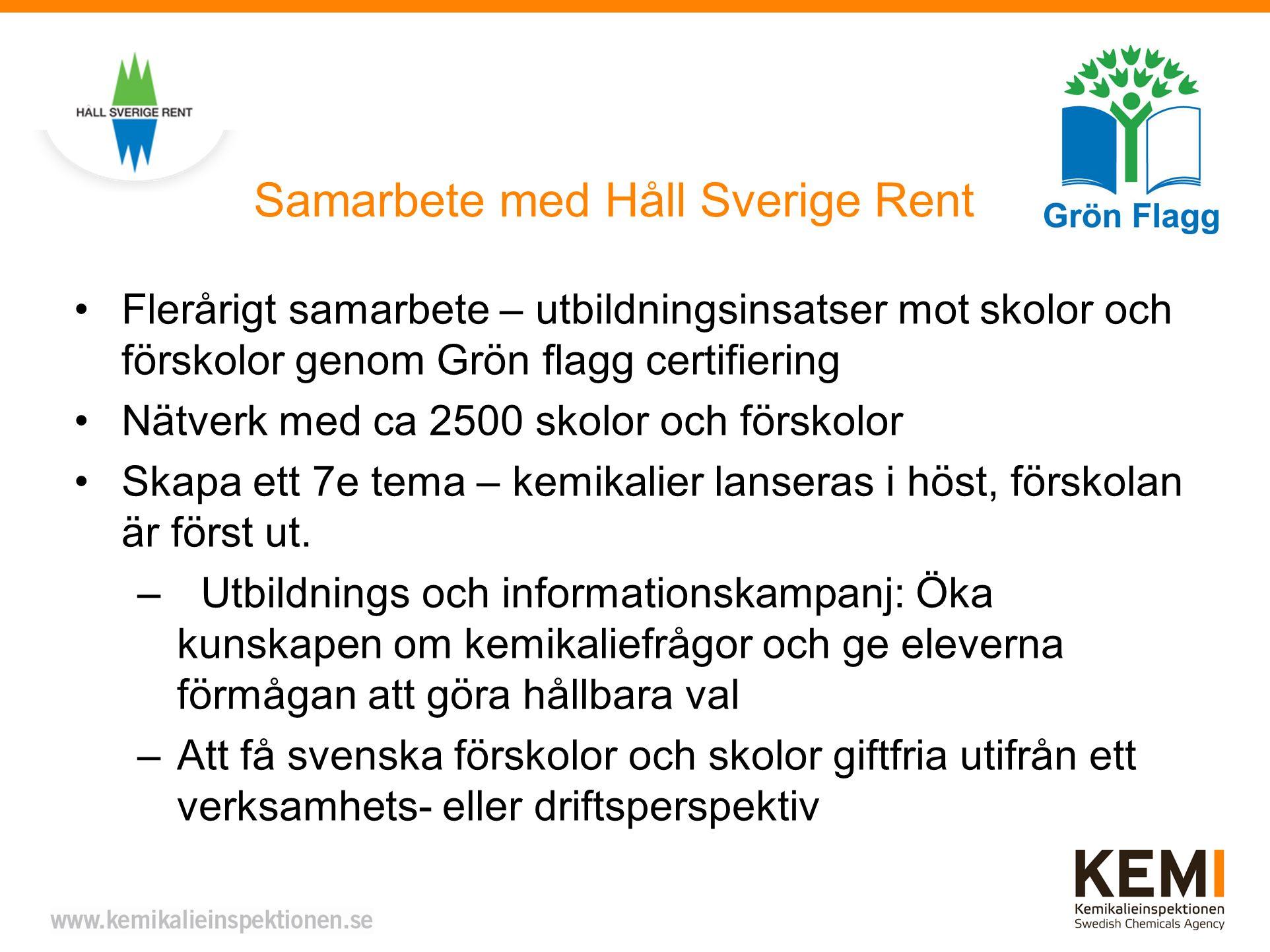 Samarbete med Håll Sverige Rent