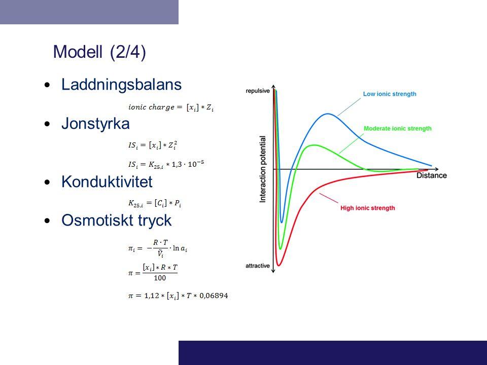 Modell (2/4) Laddningsbalans Jonstyrka Konduktivitet Osmotiskt tryck