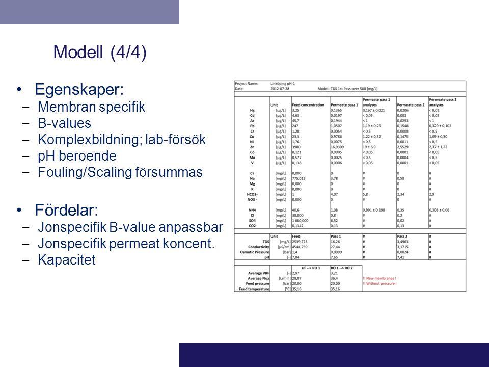Modell (4/4) Egenskaper: Fördelar: Membran specifik B-values