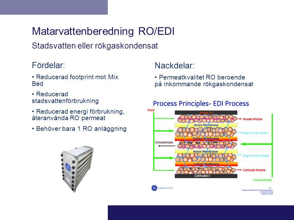 Matarvattenberedning RO/EDI