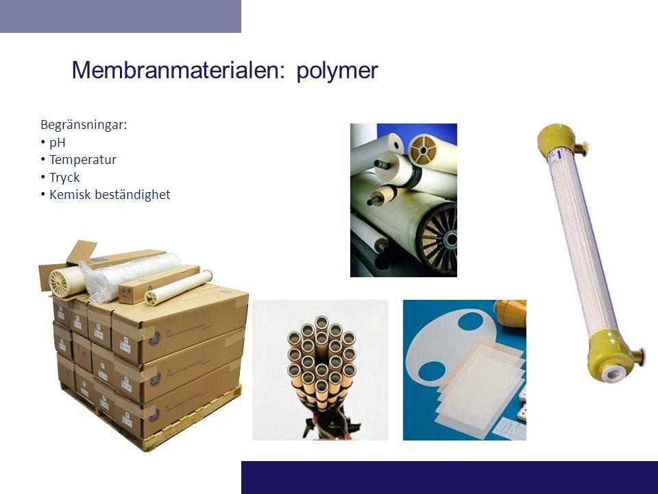 Membranmaterialen: polymer