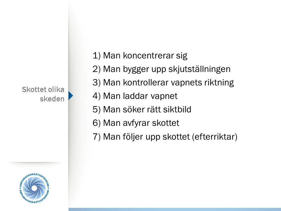 1) Man koncentrerar sig 2) Man bygger upp skjutställningen 3) Man kontrollerar vapnets riktning 4) Man laddar vapnet 5) Man söker rätt siktbild 6) Man avfyrar skottet 7) Man följer upp skottet (efterriktar)