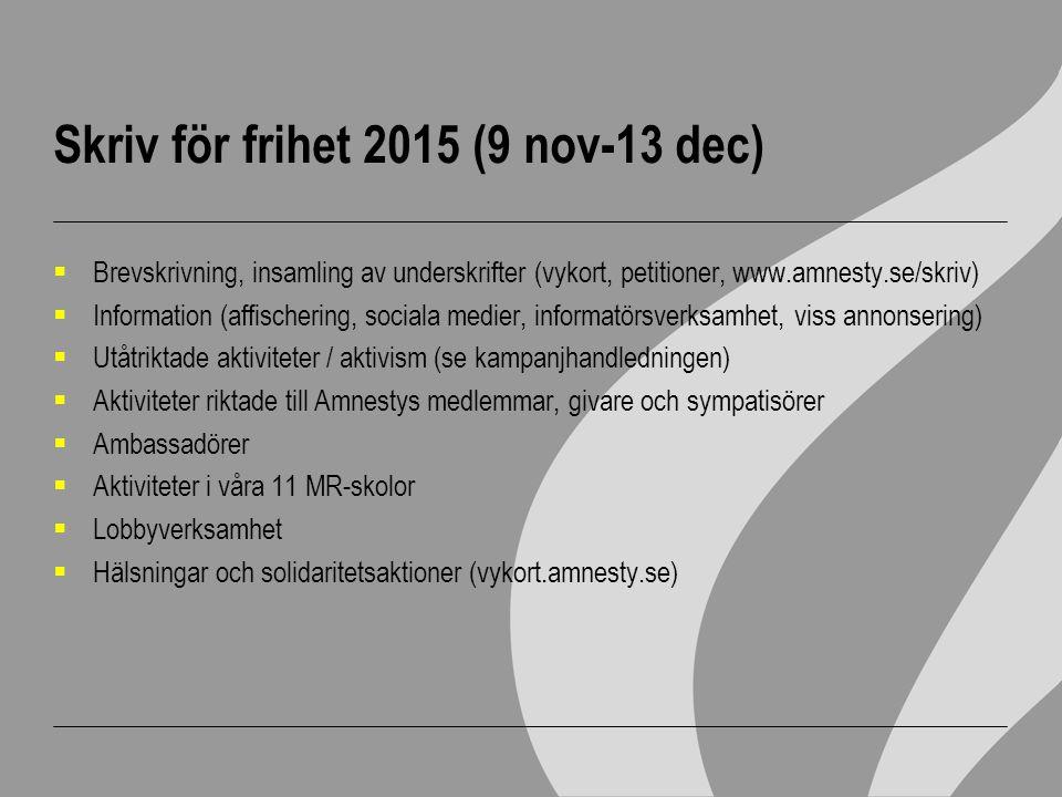 Skriv för frihet 2015 (9 nov-13 dec)