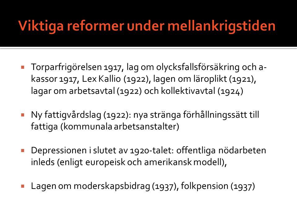 Viktiga reformer under mellankrigstiden