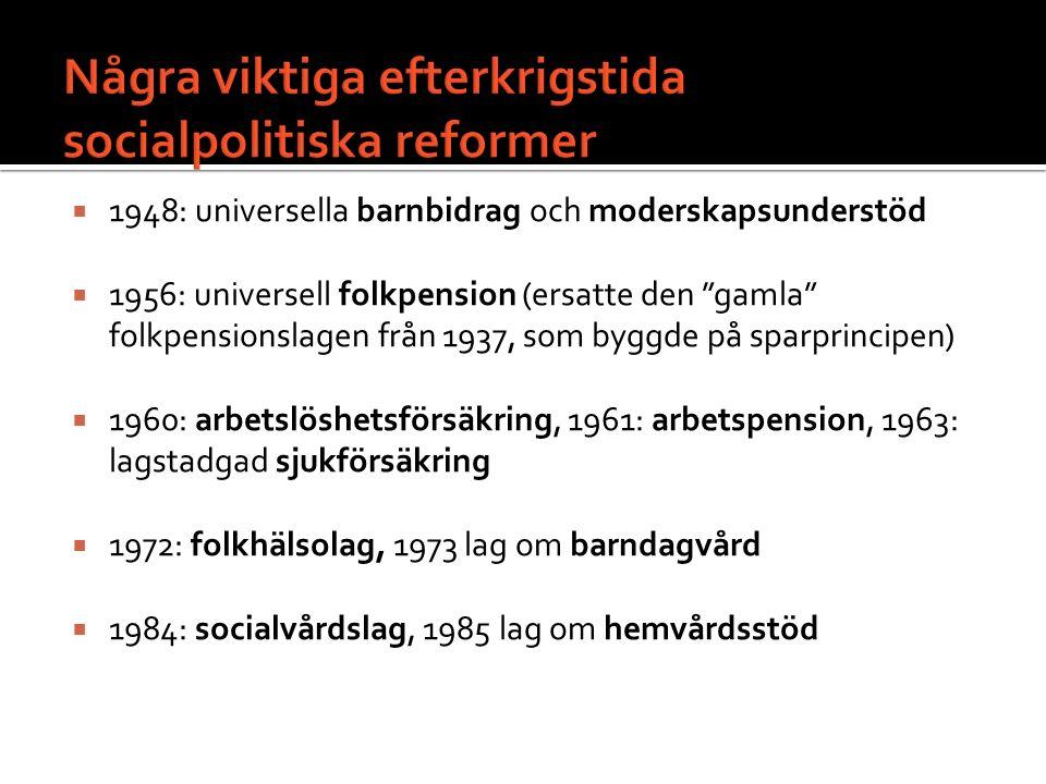 Några viktiga efterkrigstida socialpolitiska reformer