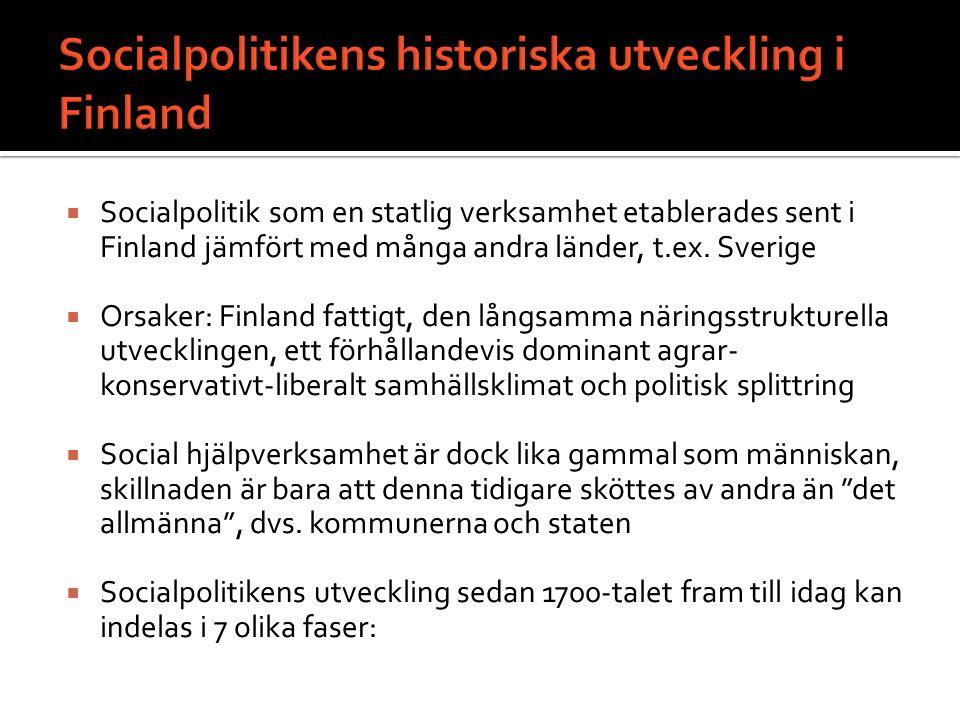 Socialpolitikens historiska utveckling i Finland