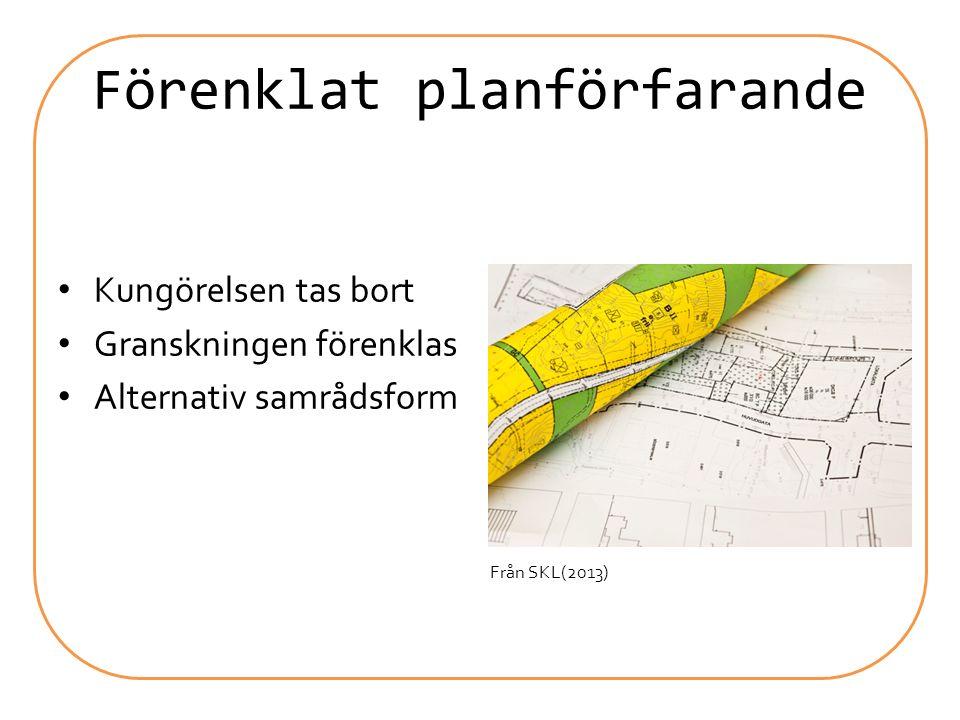 Förenklat planförfarande