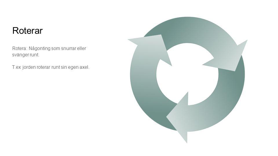 Roterar Rotera: Någonting som snurrar eller svänger runt.