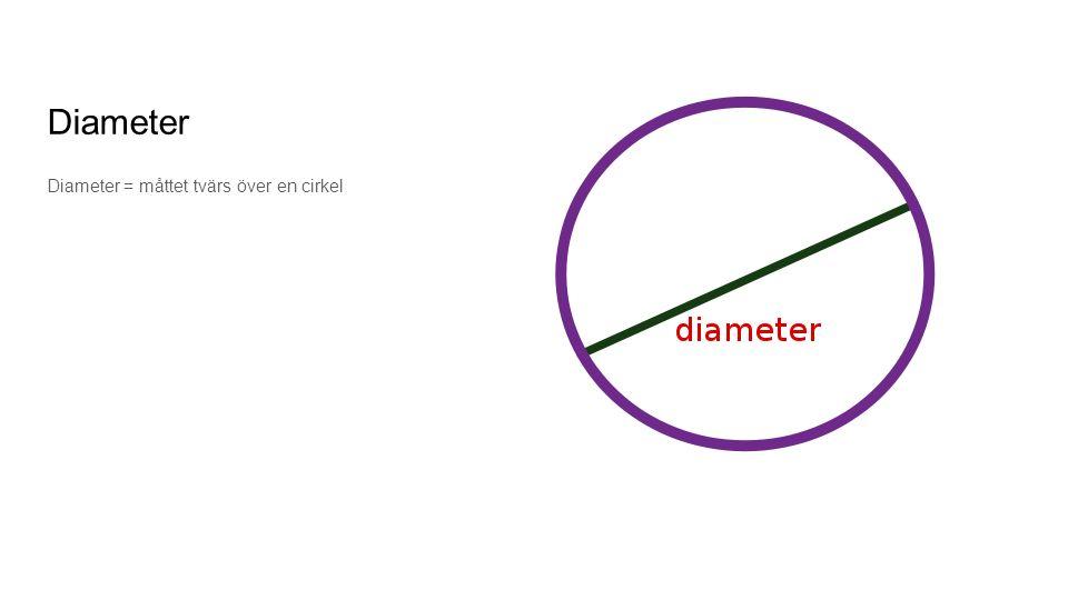Diameter Diameter = måttet tvärs över en cirkel