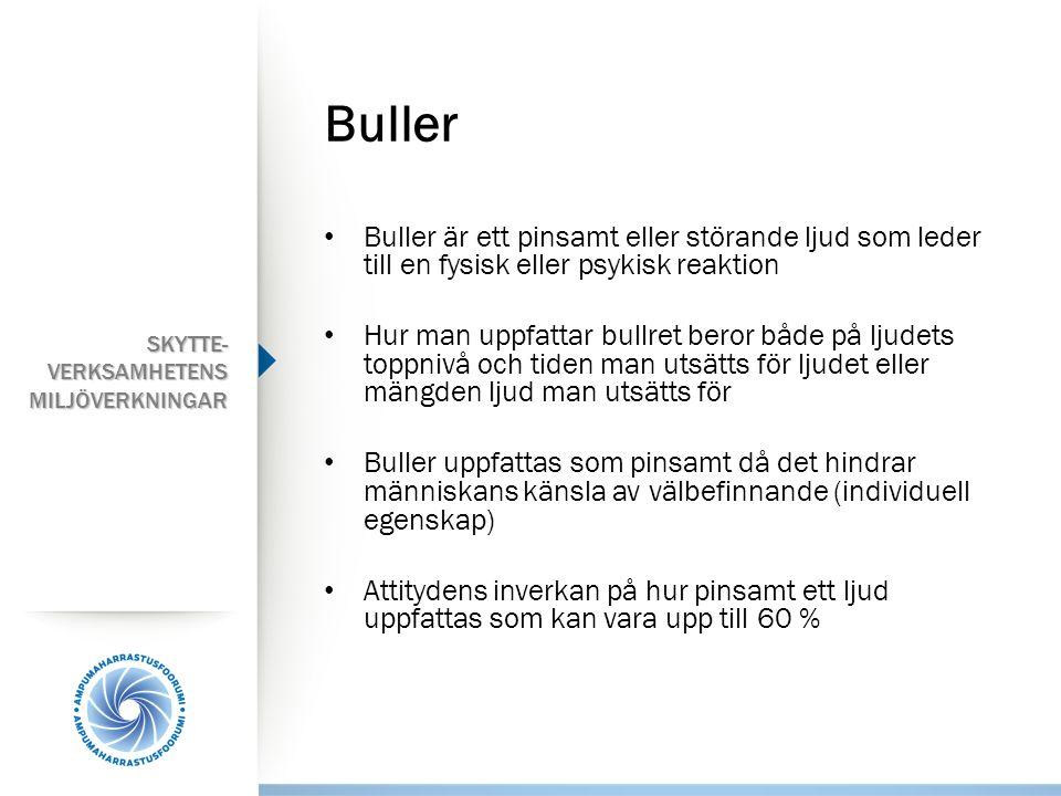 Buller Buller är ett pinsamt eller störande ljud som leder till en fysisk eller psykisk reaktion.