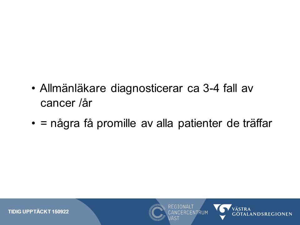 Allmänläkare diagnosticerar ca 3-4 fall av cancer /år