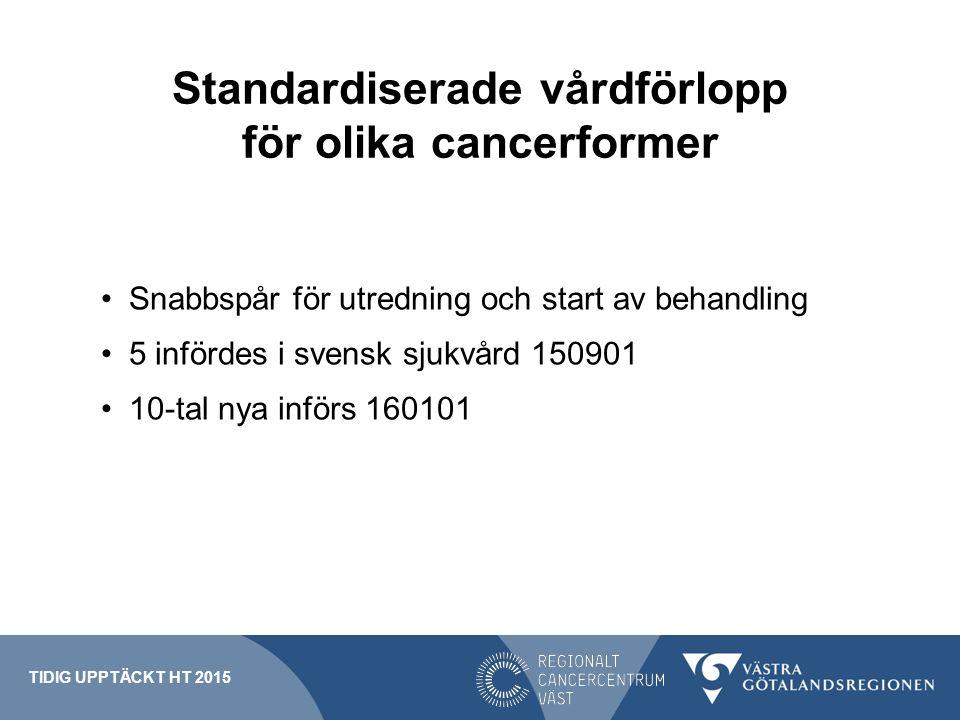 Standardiserade vårdförlopp för olika cancerformer
