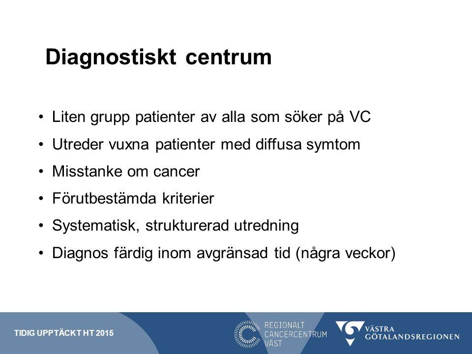Diagnostiskt centrum Liten grupp patienter av alla som söker på VC