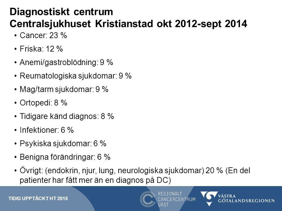 Diagnostiskt centrum Centralsjukhuset Kristianstad okt 2012-sept 2014