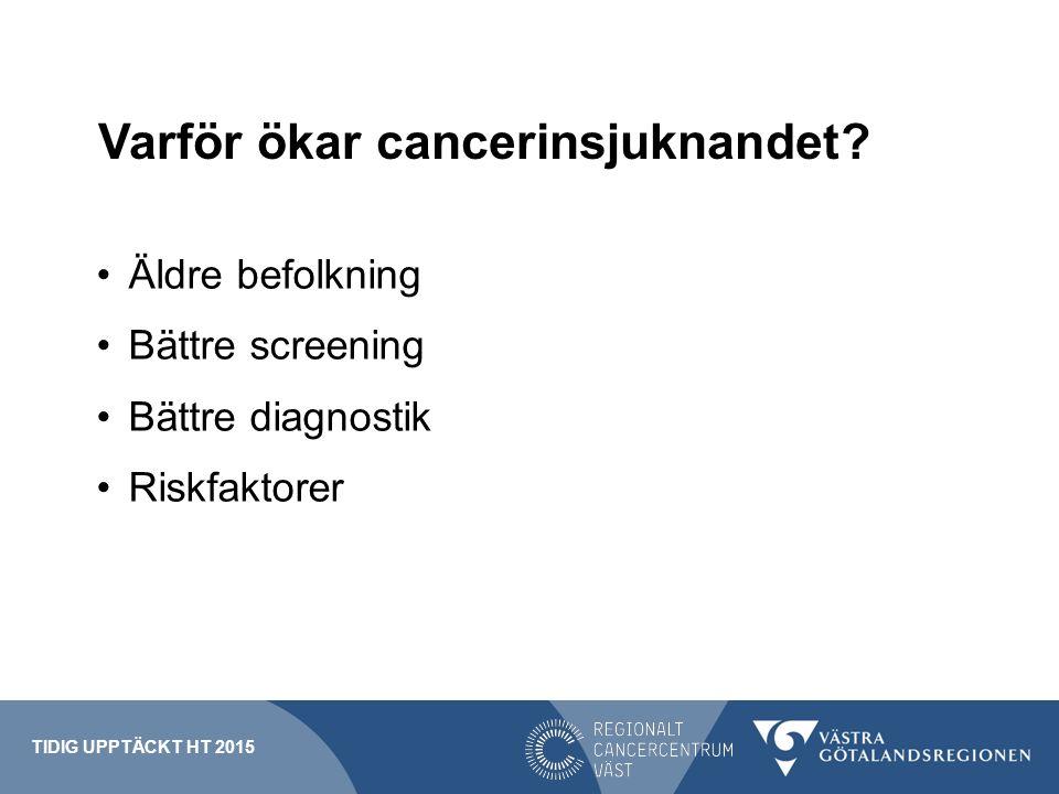 Varför ökar cancerinsjuknandet