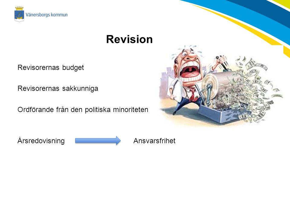 Revision Revisorernas budget Revisorernas sakkunniga Ordförande från den politiska minoriteten Årsredovisning Ansvarsfrihet