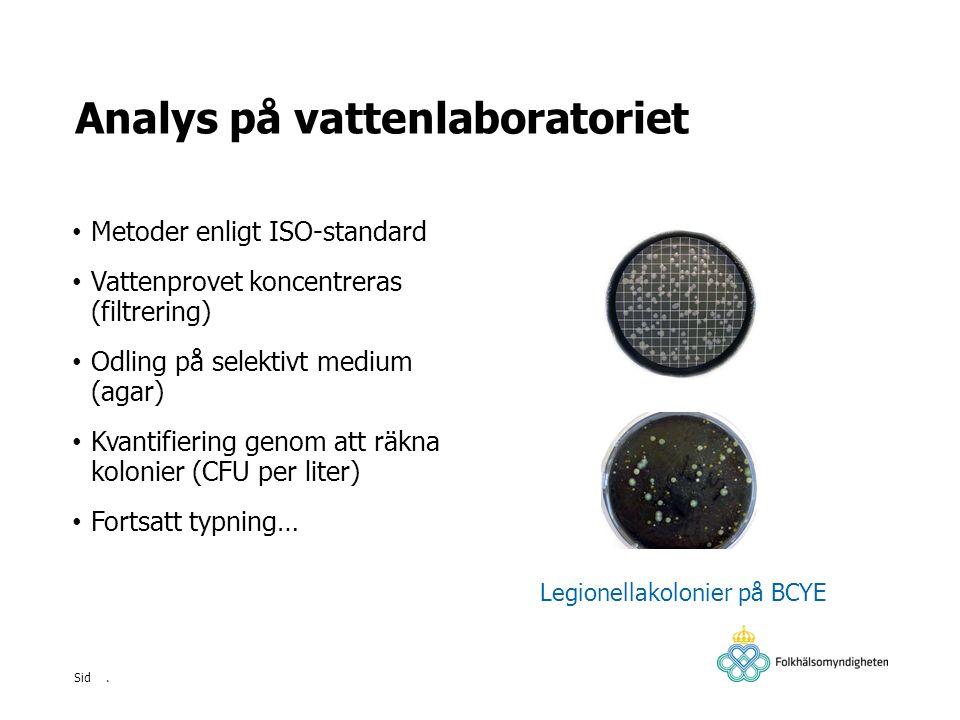 Analys på vattenlaboratoriet